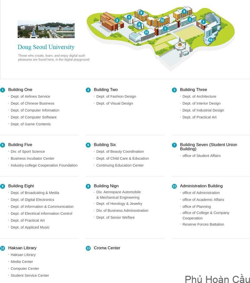 Sơ đồ trường với các tòa nhà và phân khu chức năng