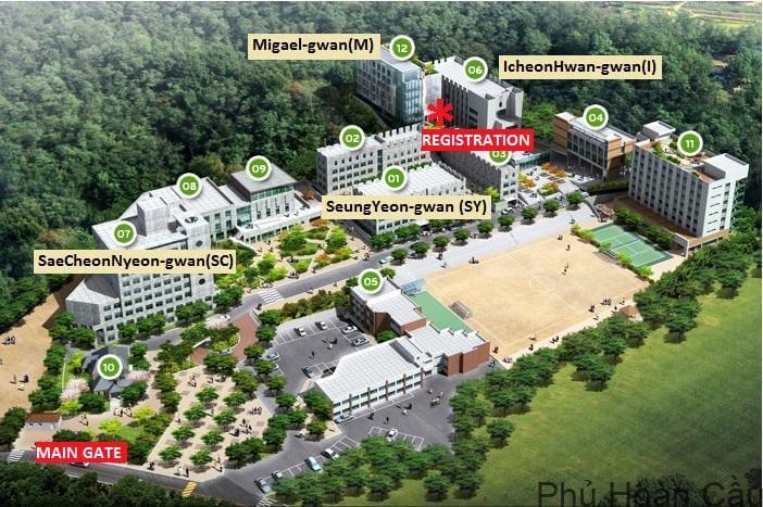 học phí trường đại học hankuk